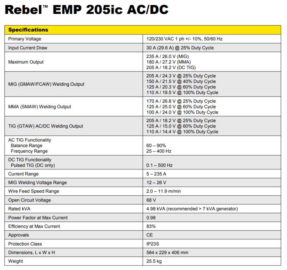 ESAB REBEL EMP205ic AC/DC CE