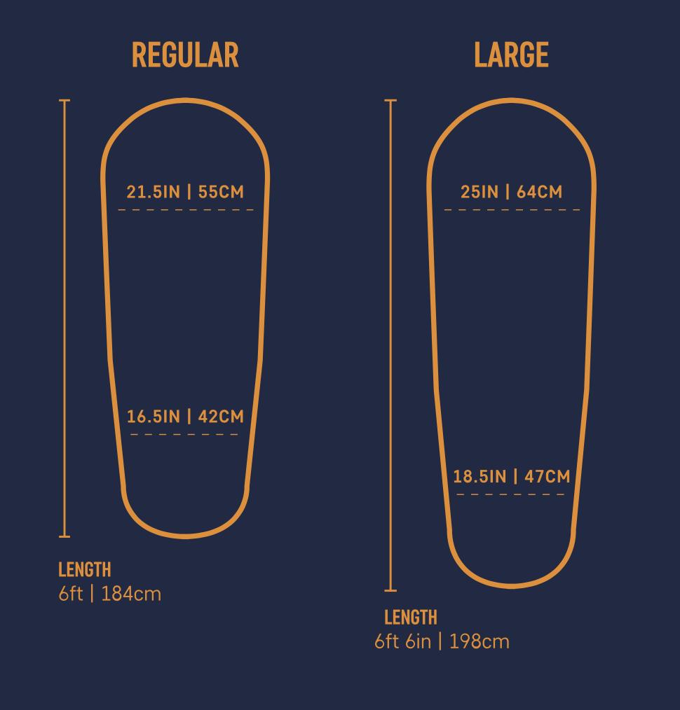 Bilde av Sea To Summit AIRMAT Ultralight REGULAR