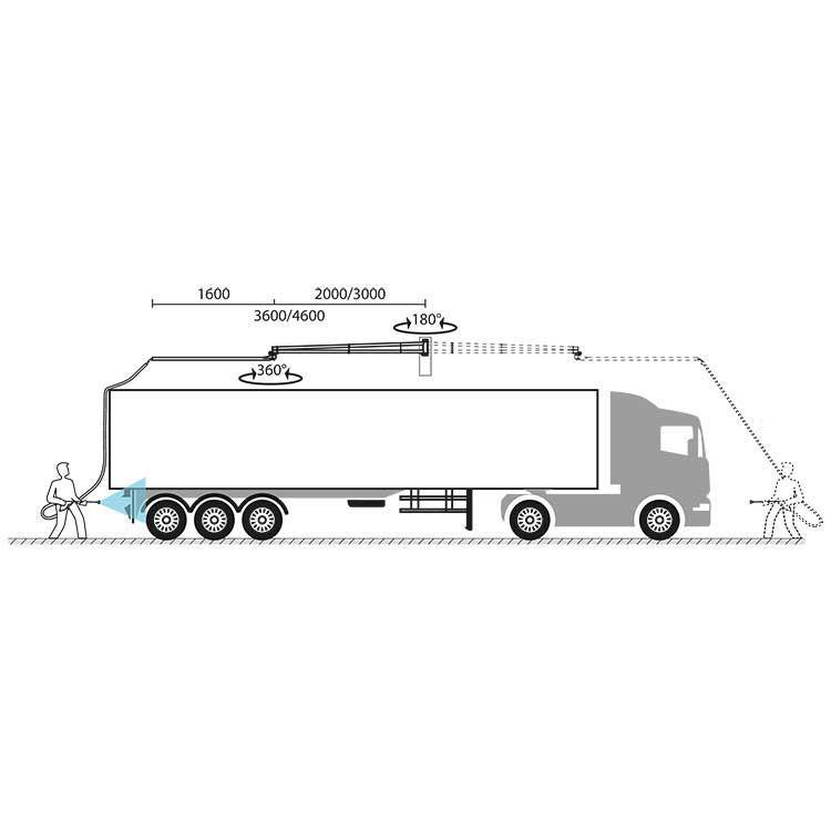 easywash svingarm SS - med forlenger -storbil 2000+1600mm