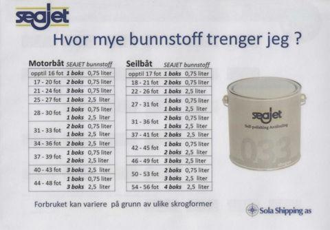 Bilde av Seajet Bunnstoff 033 Shogun 2,5 L
